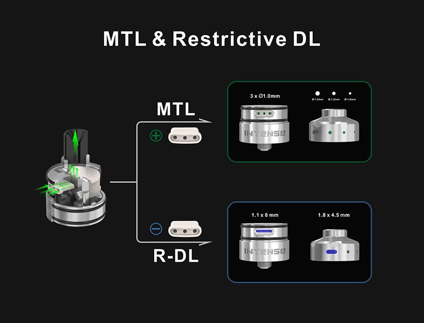 Intense Mesh MTL RDA MTL and R-DL