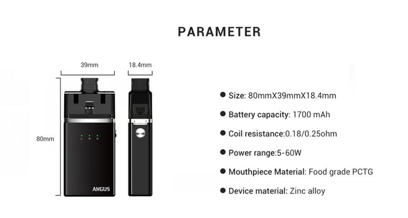 Angus RDA Starter Kit Parameters