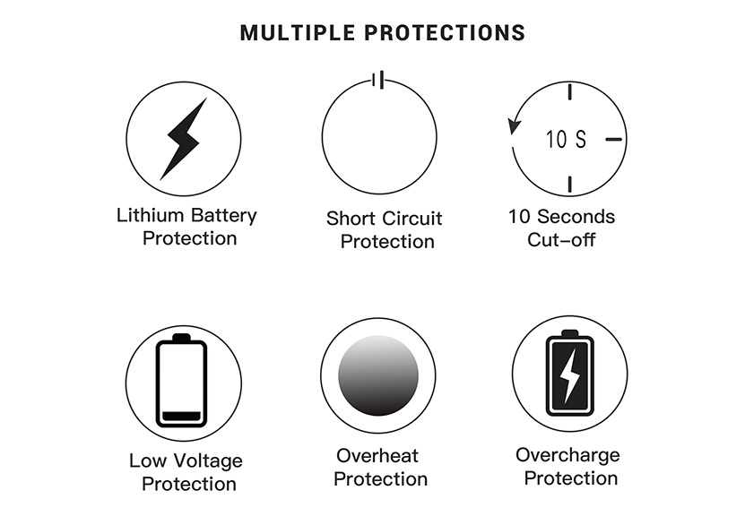 Nevoks Angus RDA Kit Protection