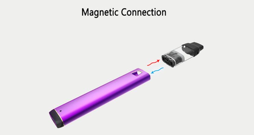 ROUCI Swand Pod Vape Kit Magnetic Connection
