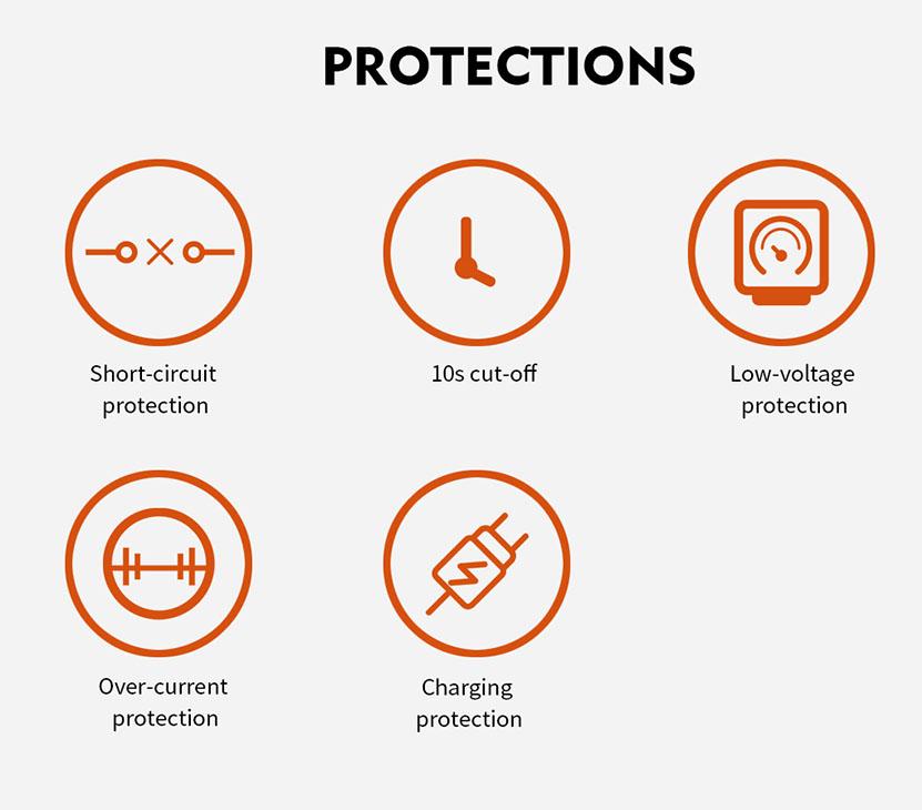 Tesla P20 Pod System Kit Protections
