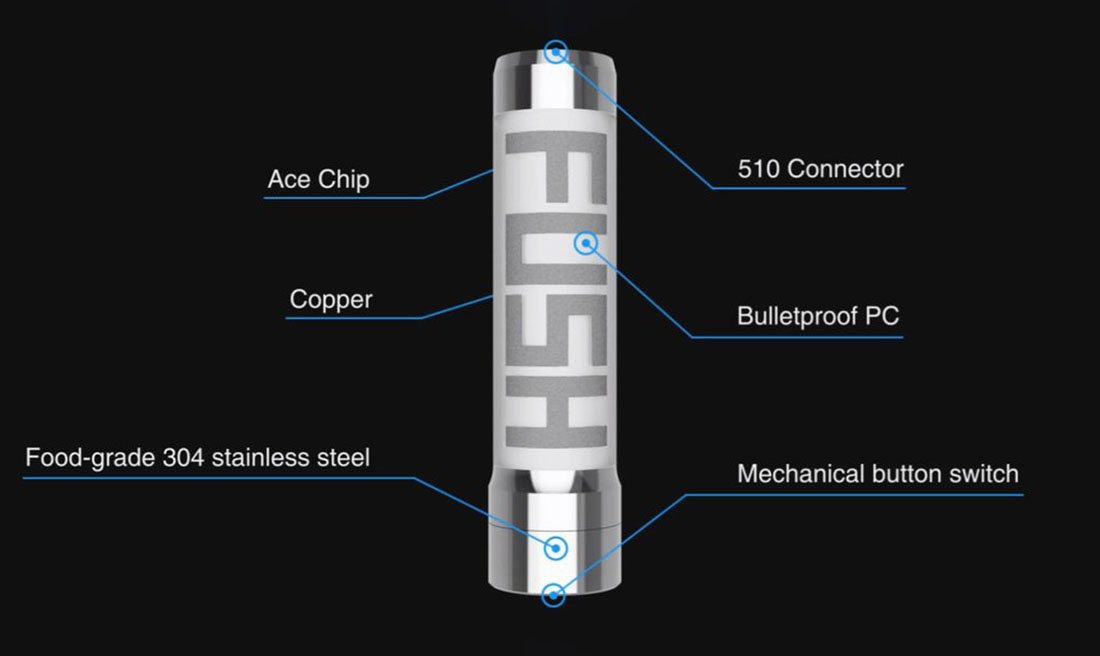Acrohm Fush Semi-Mech Mod Specifications