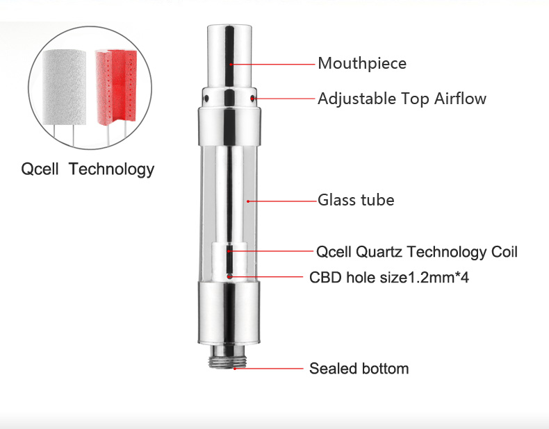 Airis Q-cell VE12 Atomizer1