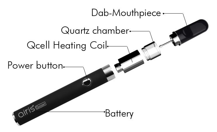Airis Quaser Vaporizer Kit Overview