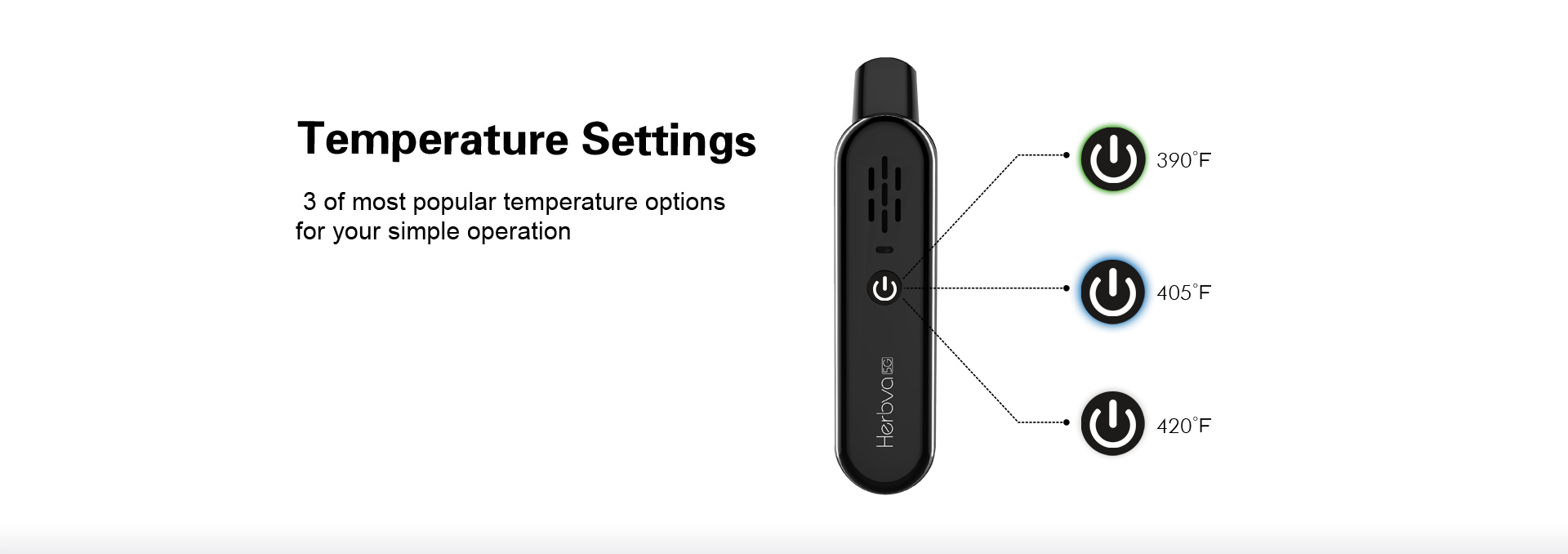 Airistech Herbva 5G Vaporizer Temperature Settings