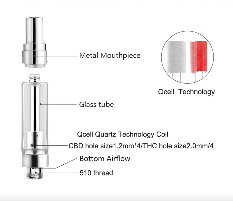Airistech Q-cell VE10 Atomizer Component