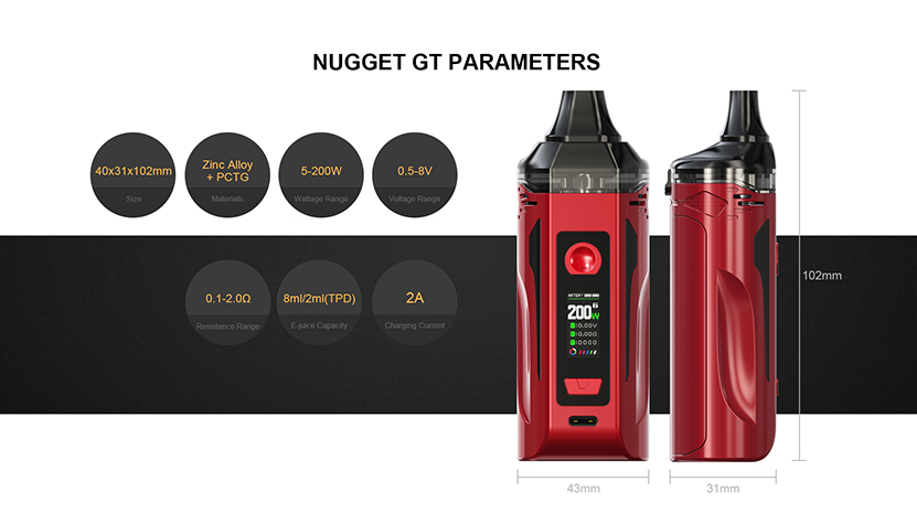 Artery Nugget GT Kit Feature 9