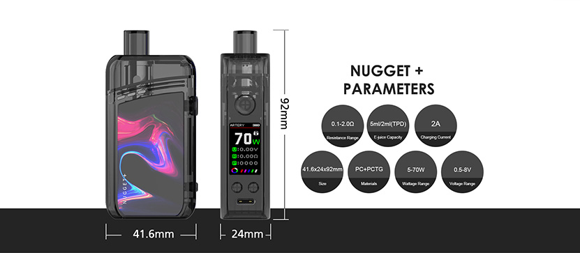 Nugget + Pod Kit Parameter