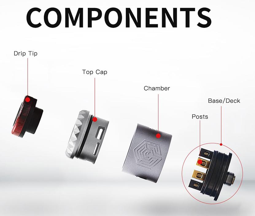 Artha V2 RDA  Components
