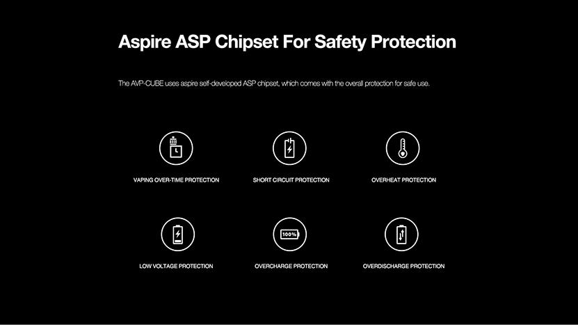 Aspire AVP Cube Kit Feature 11