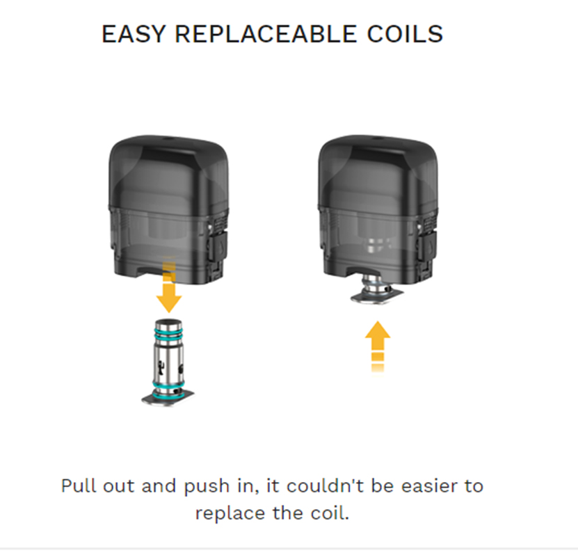 Breeze NXT Replacement Coil Replacement