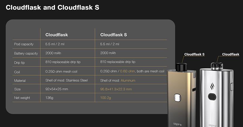 Aspire Cloudflask S Pod Kit Feature 10