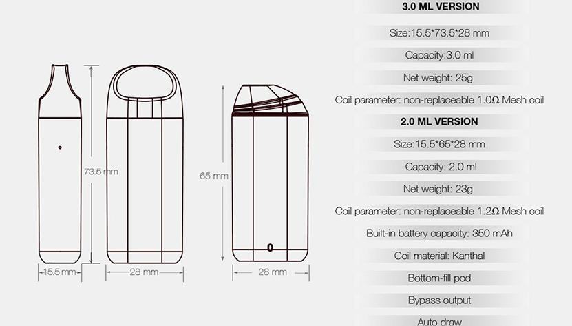 Aspire Minican Kit 3ml parameters