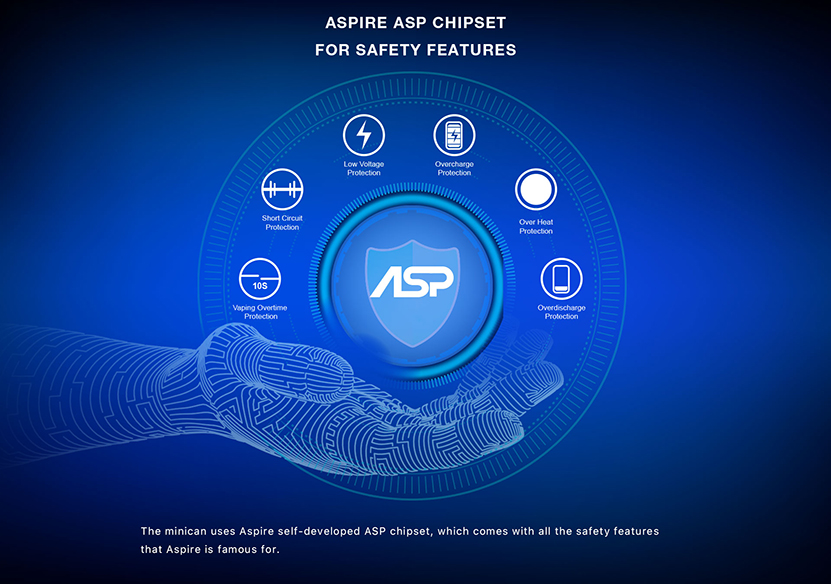 Aspire Minican Kit Feature 8