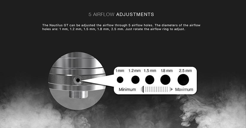 Aspire Nautilus GT Tank Feature 2