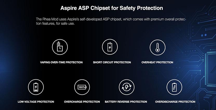 Aspire Rhea Mod protection