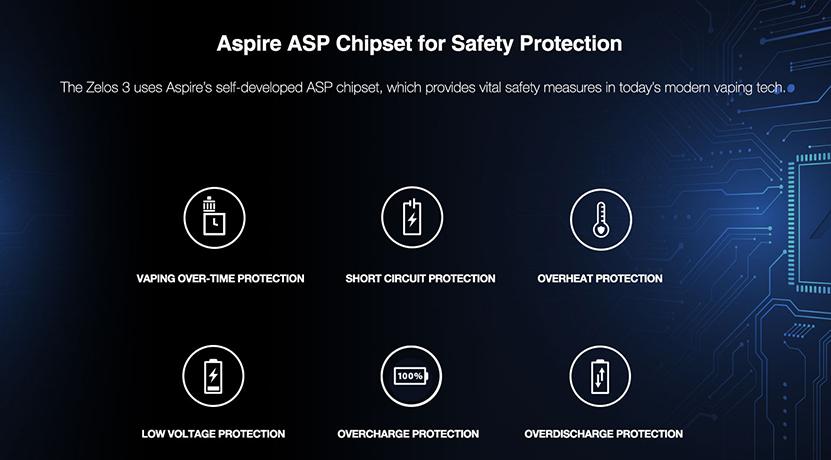Aspire Zelos 3 Kit chipset