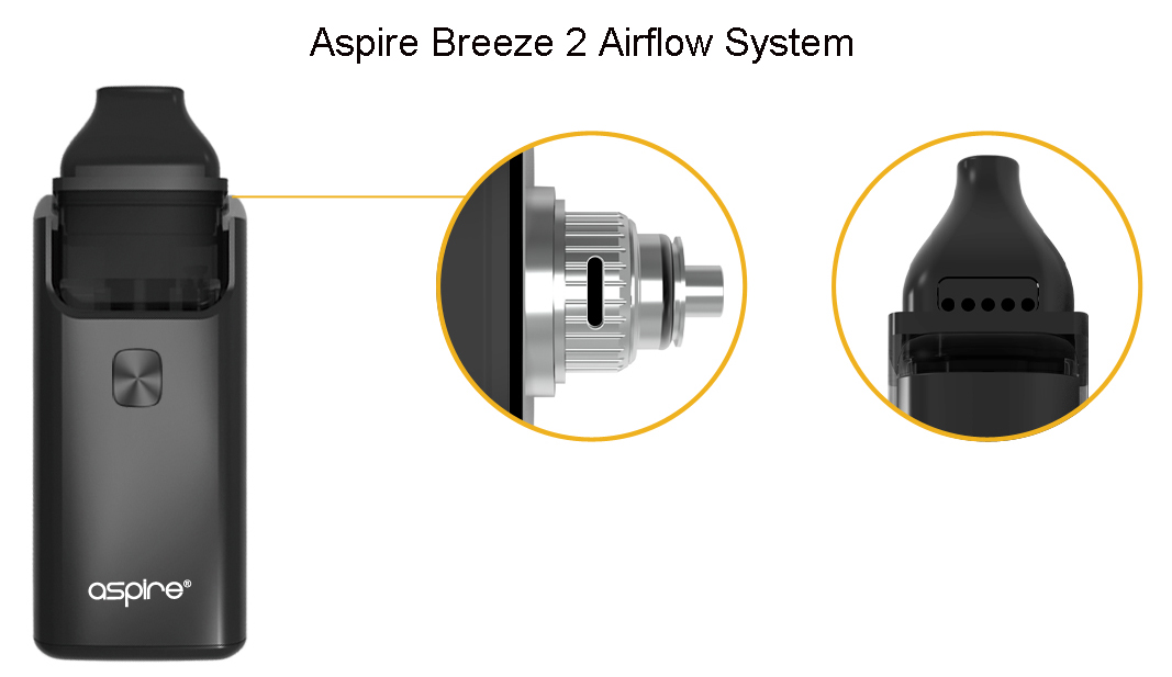 Breeze 2 Kit TPD Features 2