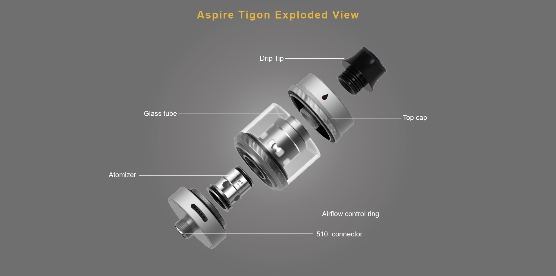 Aspire Tigon Tank Features 3