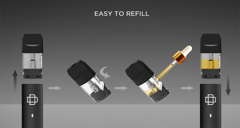 Augvape Air II Pod Kit Feature 3
