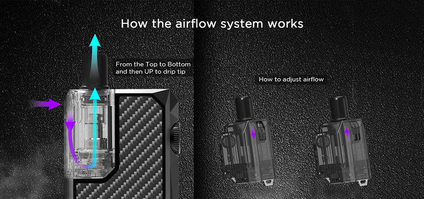 Narada Pro Pod System Kit Airflow