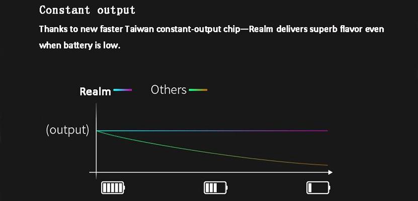 Blitz Realm Kit Constant Output