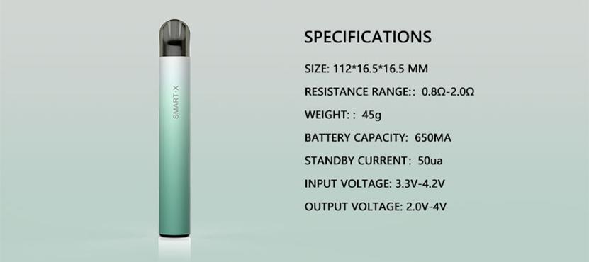Curdo SmartX Kit specification