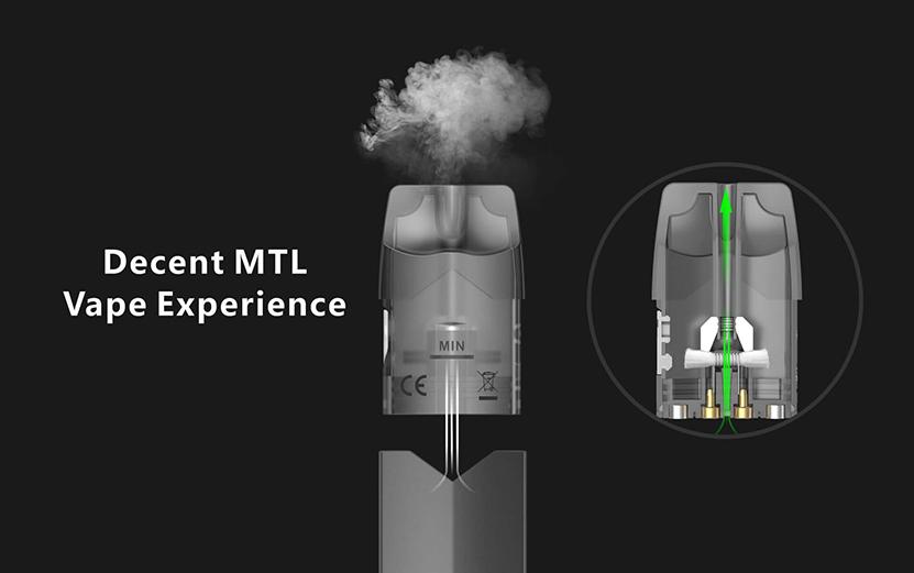 Damn Vape Fresia Pod System Vape Kit MTL Vape