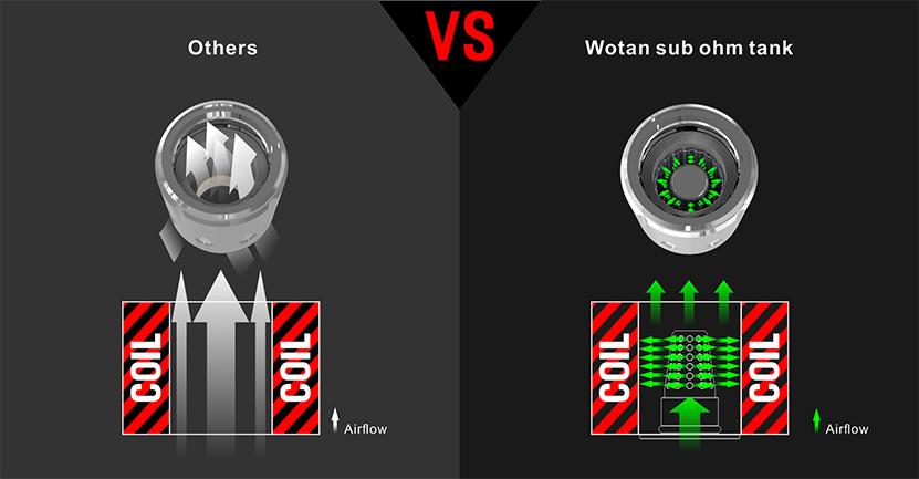 Damn Vape Wotan Tank Comparison