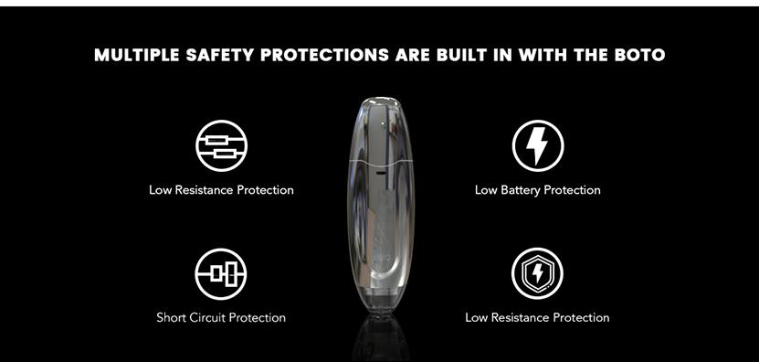 Dazzvape Boto 515 Wax Pen Kit Protection