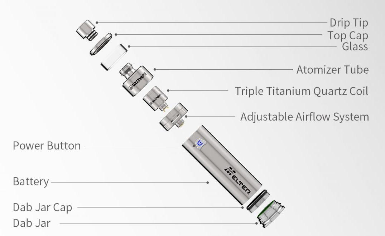 Dazzvape Melter Wax Pen Kit Features 04