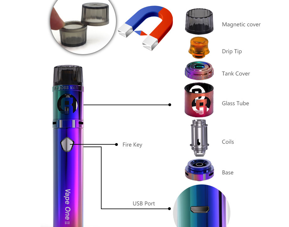 E-bossvape Vape One II Kit Features 2
