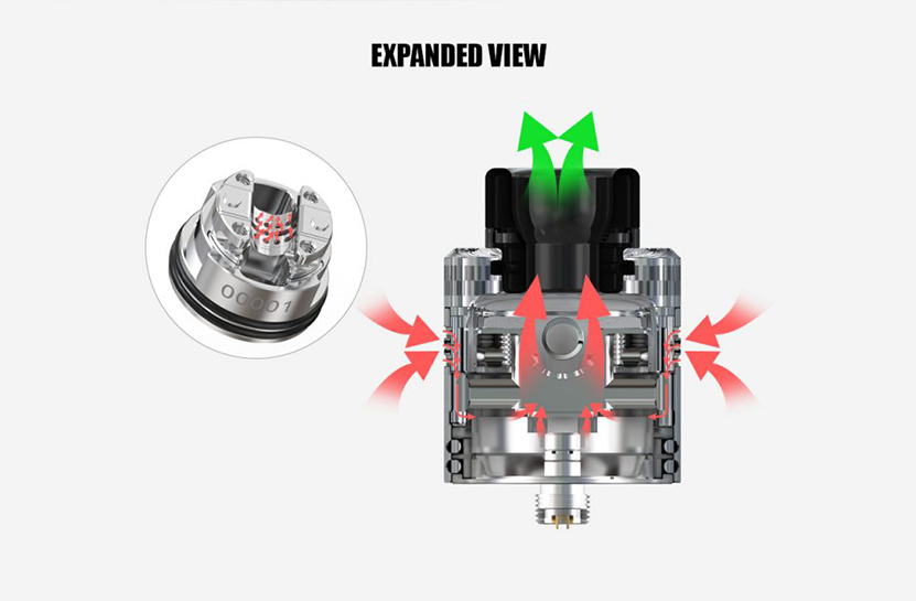 Kelpie BF RDA Expanded View