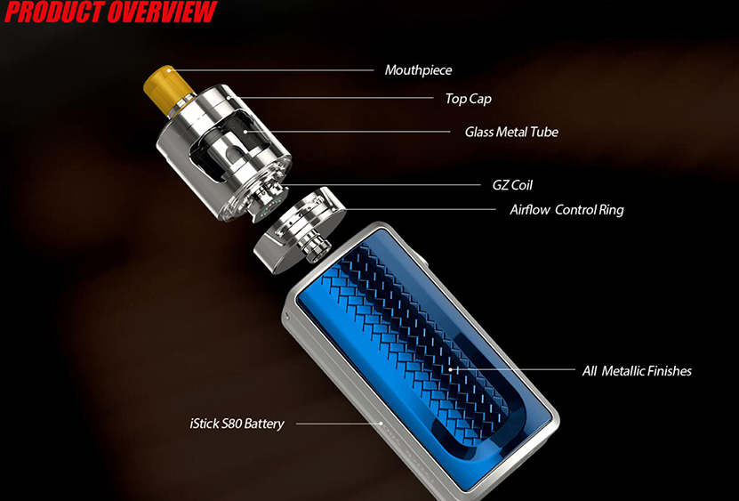 iStick S80 MTL Kit Structure