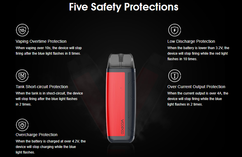 Find Pod System Kit Protection