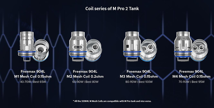 Freemax 904L M Mesh Coil Coil Types