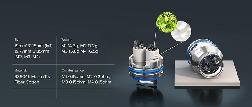 Freemax 904L M Mesh Coil Parameters