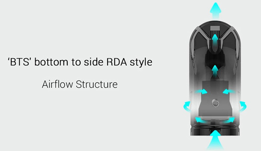Mimo Pod Cartridge Airflow Structure