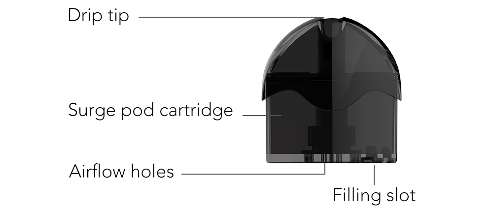 Hugsvape Surge Pod Cartridge Structure