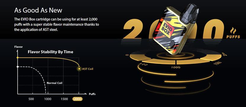 Joyetech EVIO Box Kit 2000 Puffs