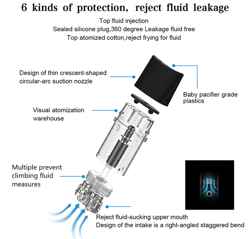 Kamry X Pod Starter Kit Protections