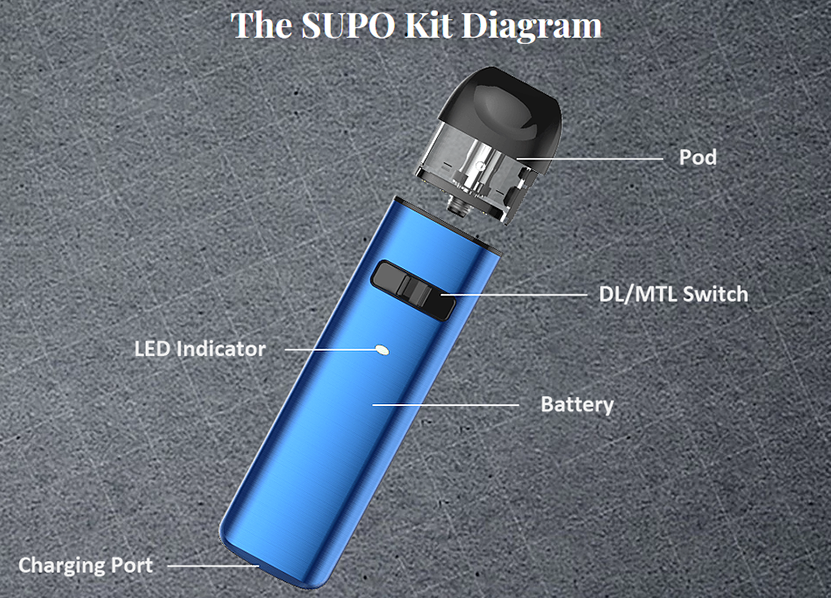 Kanger SUPO Pod Kit Features 01
