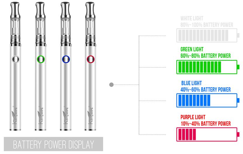 Kangvape K5 Vape Pen Kit 02