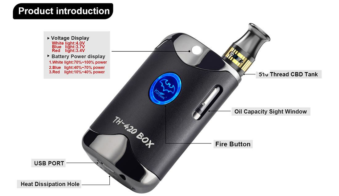 Kangvape TH-420 Box Kit Introduction