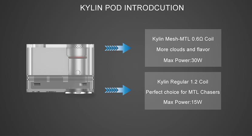 Kylin 30W Pod Mod Kit Pod