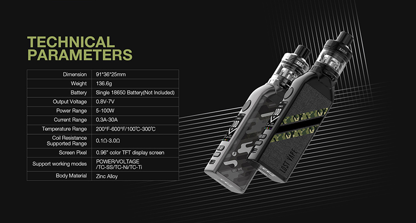 BTB Kit Parameter