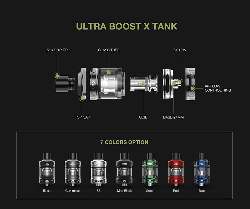 BTB 100W Starter Kit Tank Structure