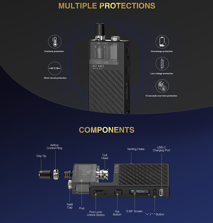 Lost Vape Q-ULTRA Kit Protection and Component