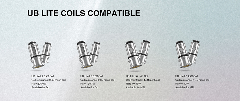 Lost Vape Ursa Mini Coil Compatibility