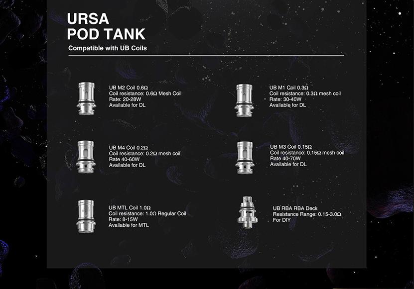 Ursa Quest Multi Kit Feature 11